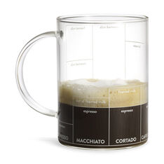Multi-ccino Mug in color